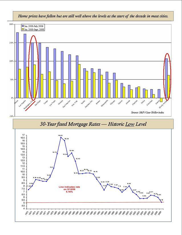 fhs-online-brochure-3-2009-charts3